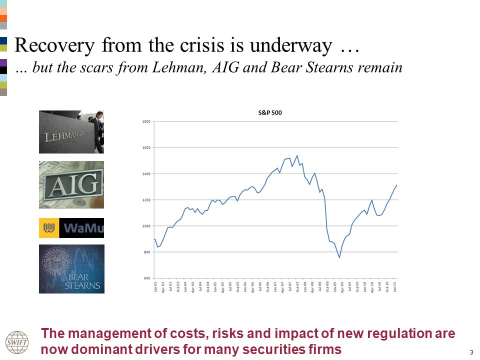 3 Recovery from the crisis is underway … … but the scars from Lehman, AIG and Bear Stearns remain The management of costs, risks and impact of new regulation are now dominant drivers for many securities firms