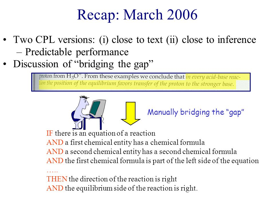 Two CPL versions: (i) close to text (ii) close to inference –Predictable performance Discussion of bridging the gap Recap: March 2006 IF there is an equation of a reaction AND a first chemical entity has a chemical formula AND a second chemical entity has a second chemical formula AND the first chemical formula is part of the left side of the equation …..