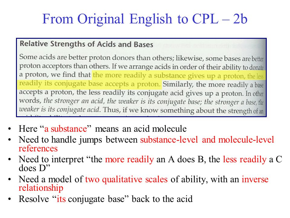 From Original English to CPL – 2b Here a substance means an acid molecule Need to handle jumps between substance-level and molecule-level references Need to interpret the more readily an A does B, the less readily a C does D Need a model of two qualitative scales of ability, with an inverse relationship Resolve its conjugate base back to the acid