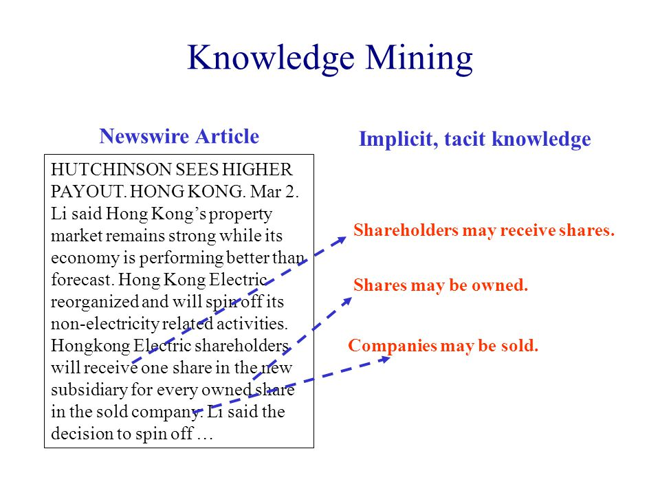 Knowledge Mining HUTCHINSON SEES HIGHER PAYOUT. HONG KONG.