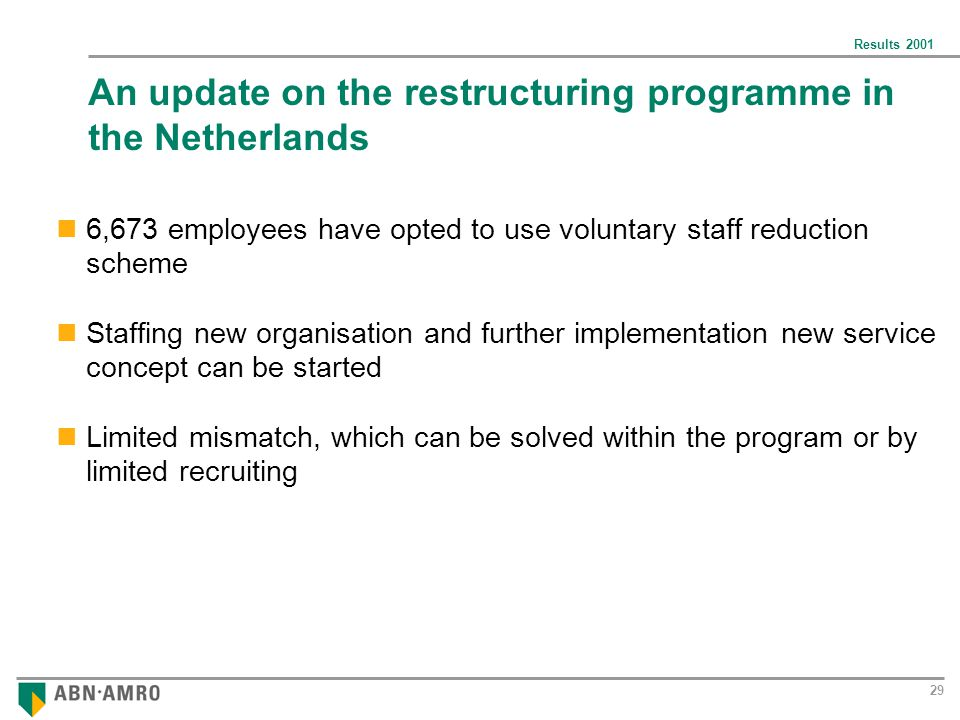 Results 2001 29 An update on the restructuring programme in the Netherlands 6,673 employees have opted to use voluntary staff reduction scheme Staffing new organisation and further implementation new service concept can be started Limited mismatch, which can be solved within the program or by limited recruiting