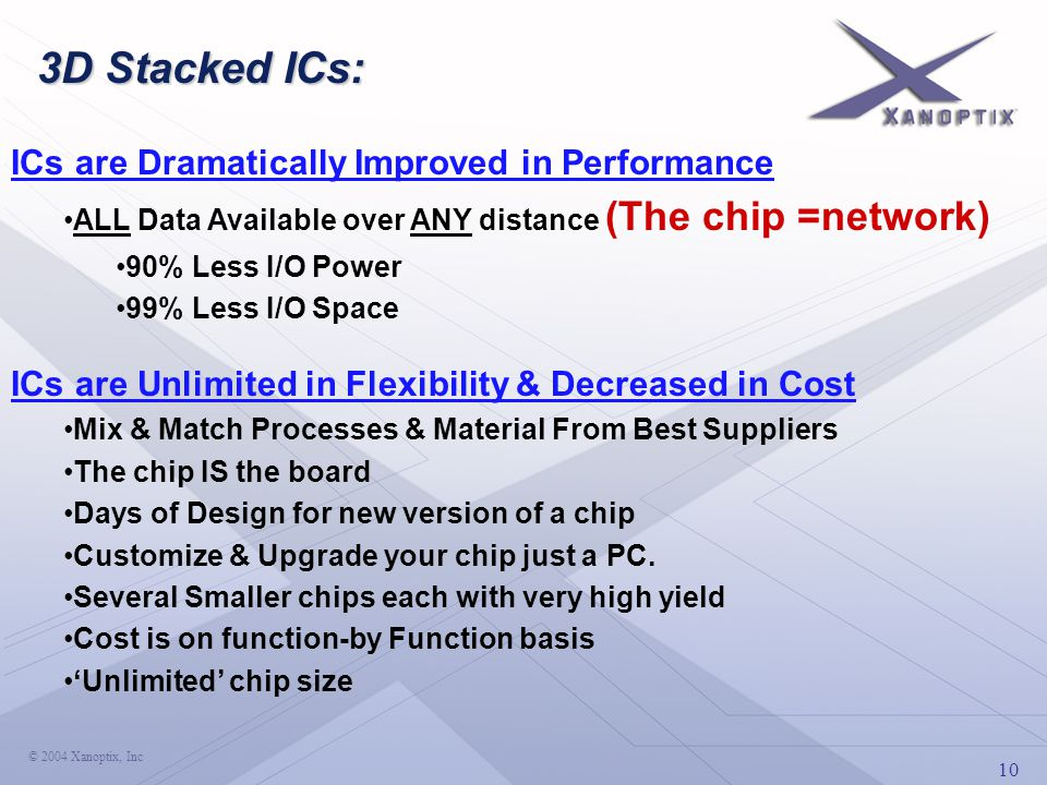 10 © 2004 Xanoptix, Inc 3D Stacked ICs: ICs are Dramatically Improved in Performance ALL Data Available over ANY distance (The chip =network) 90% Less I/O Power 99% Less I/O Space ICs are Unlimited in Flexibility & Decreased in Cost Mix & Match Processes & Material From Best Suppliers The chip IS the board Days of Design for new version of a chip Customize & Upgrade your chip just a PC.
