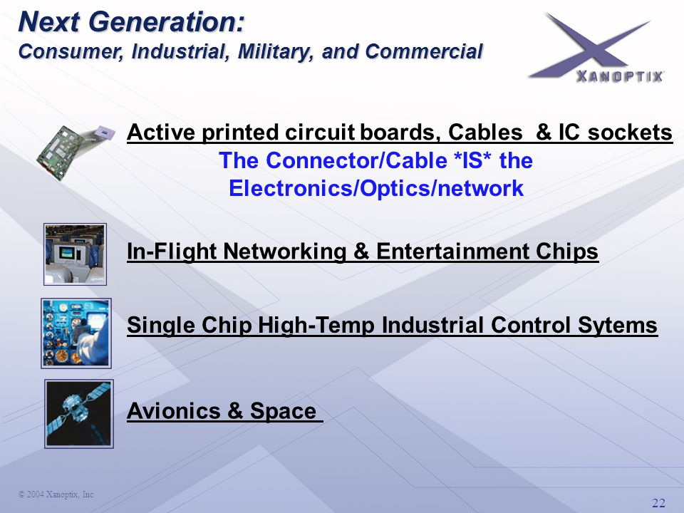22 © 2004 Xanoptix, Inc Next Generation: Consumer, Industrial, Military, and Commercial Avionics & Space The Connector/Cable *IS* the Electronics/Optics/network In-Flight Networking & Entertainment Chips Single Chip High-Temp Industrial Control Sytems Active printed circuit boards, Cables & IC sockets