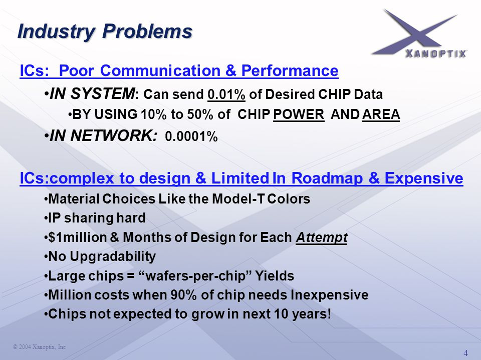4 © 2004 Xanoptix, Inc Industry Problems ICs: Poor Communication & Performance IN SYSTEM : Can send 0.01% of Desired CHIP Data BY USING 10% to 50% of CHIP POWER AND AREA IN NETWORK: 0.0001% ICs:complex to design & Limited In Roadmap & Expensive Material Choices Like the Model-T Colors IP sharing hard $1million & Months of Design for Each Attempt No Upgradability Large chips = wafers-per-chip Yields Million costs when 90% of chip needs Inexpensive Chips not expected to grow in next 10 years!