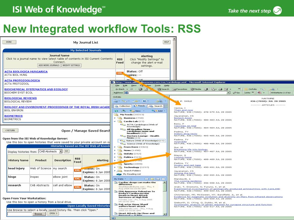 Copyright 2006 Thomson Corporation New Integrated workflow Tools: RSS