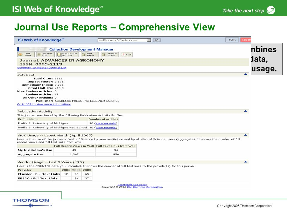 Copyright 2006 Thomson Corporation Journal Use Reports – Comprehensive View Journal record view combines journal performance data, publication activity and usage.