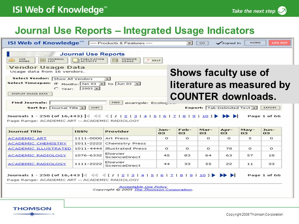 Copyright 2006 Thomson Corporation Journal Use Reports – Integrated Usage Indicators Shows faculty use of literature as measured by COUNTER downloads.