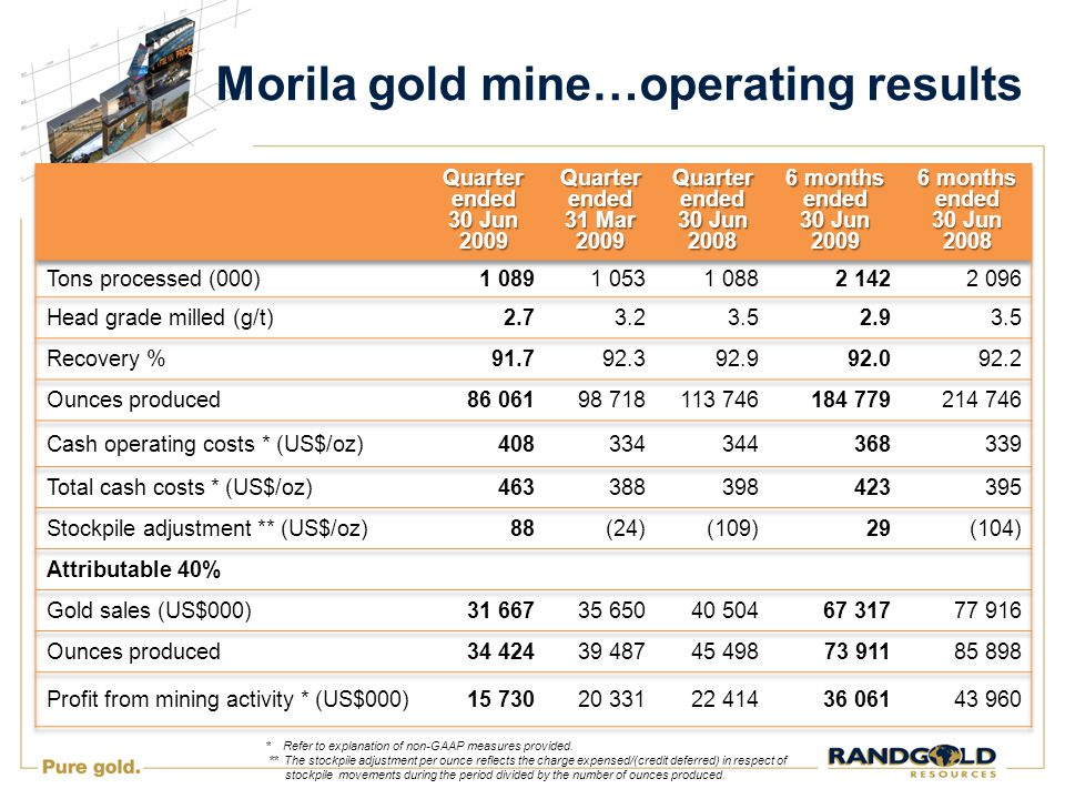 Morila gold mine…operating results * Refer to explanation of non-GAAP measures provided.