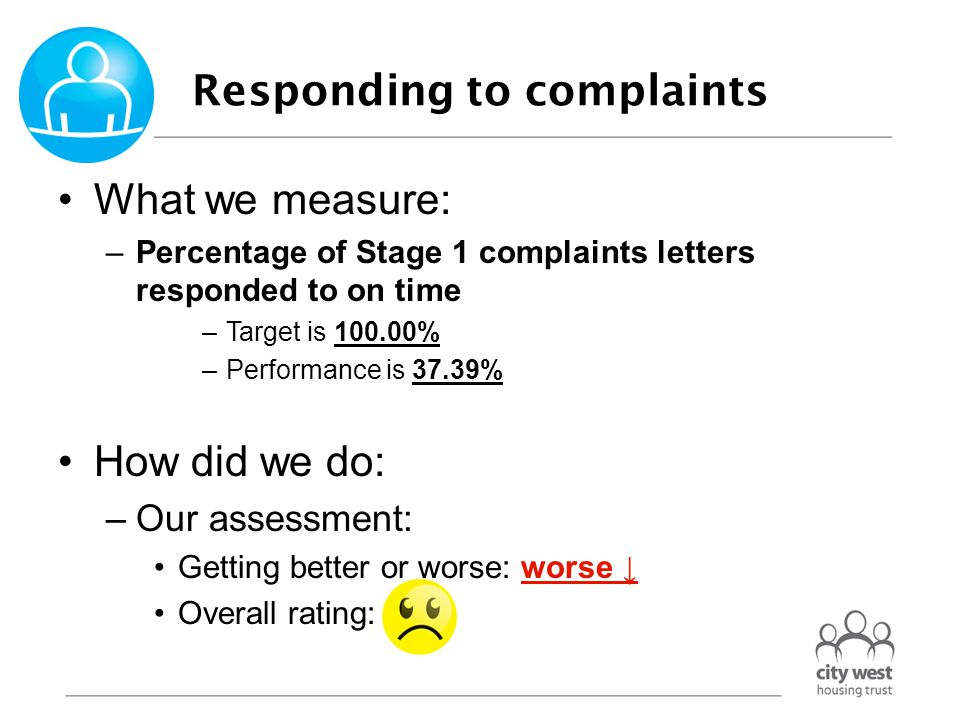Responding to complaints What we measure: –Percentage of Stage 1 complaints letters responded to on time –Target is 100.00% –Performance is 37.39% How did we do: –Our assessment: Getting better or worse: worse ↓ Overall rating: 