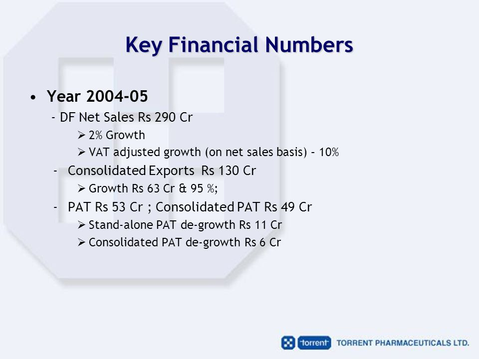 Key Financial Numbers Year 2004-05 - DF Net Sales Rs 290 Cr  2% Growth  VAT adjusted growth (on net sales basis) – 10% -Consolidated Exports Rs 130 Cr  Growth Rs 63 Cr & 95 %; -PAT Rs 53 Cr ; Consolidated PAT Rs 49 Cr  Stand-alone PAT de-growth Rs 11 Cr  Consolidated PAT de-growth Rs 6 Cr