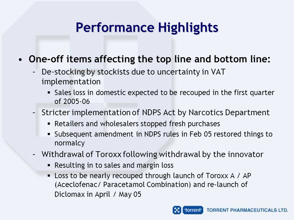 Performance Highlights One-off items affecting the top line and bottom line: –De-stocking by stockists due to uncertainty in VAT implementation  Sales loss in domestic expected to be recouped in the first quarter of 2005-06 –Stricter implementation of NDPS Act by Narcotics Department  Retailers and wholesalers stopped fresh purchases  Subsequent amendment in NDPS rules in Feb 05 restored things to normalcy –Withdrawal of Toroxx following withdrawal by the innovator  Resulting in to sales and margin loss  Loss to be nearly recouped through launch of Toroxx A / AP (Aceclofenac/ Paracetamol Combination) and re-launch of Diclomax in April / May 05