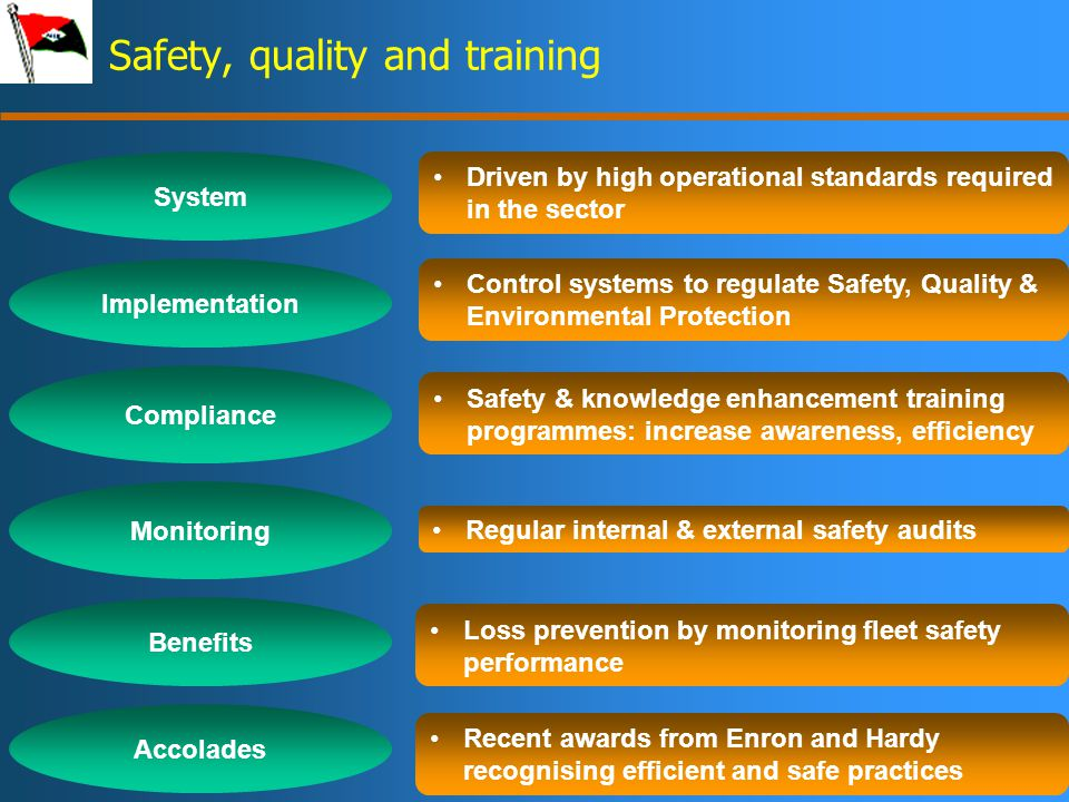 27 Safety, quality and training System Driven by high operational standards required in the sector Implementation Compliance Monitoring Accolades Benefits Control systems to regulate Safety, Quality & Environmental Protection Safety & knowledge enhancement training programmes: increase awareness, efficiency Regular internal & external safety audits Loss prevention by monitoring fleet safety performance Recent awards from Enron and Hardy recognising efficient and safe practices