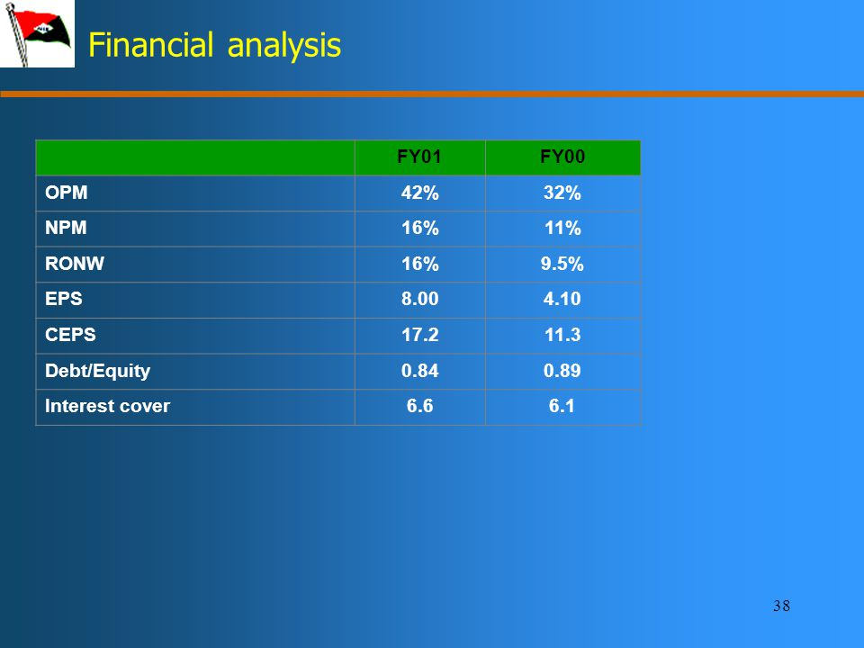 38 Financial analysis FY01FY00 OPM42%32% NPM16%11% RONW16%9.5% EPS8.004.10 CEPS17.211.3 Debt/Equity0.840.89 Interest cover6.66.1