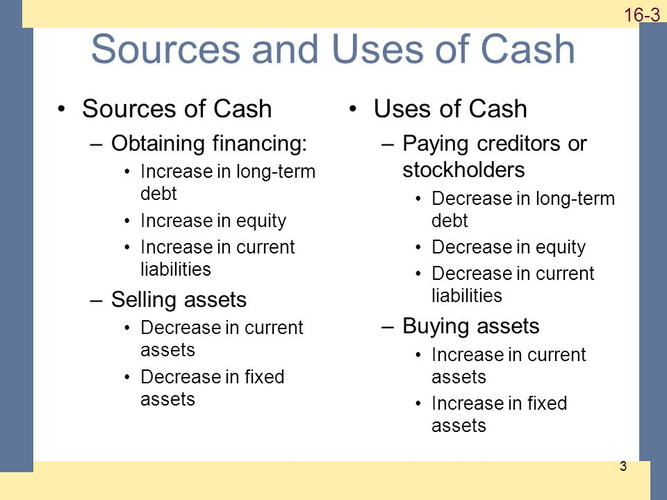 Sources and Uses of Cash Sources of Cash –Obtaining financing: Increase in long-term debt Increase in equity Increase in current liabilities –Selling assets Decrease in current assets Decrease in fixed assets Uses of Cash –Paying creditors or stockholders Decrease in long-term debt Decrease in equity Decrease in current liabilities –Buying assets Increase in current assets Increase in fixed assets