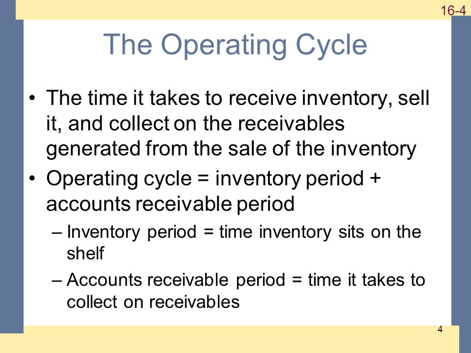 The Operating Cycle The time it takes to receive inventory, sell it, and collect on the receivables generated from the sale of the inventory Operating cycle = inventory period + accounts receivable period –Inventory period = time inventory sits on the shelf –Accounts receivable period = time it takes to collect on receivables