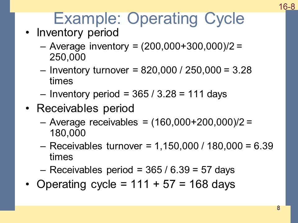 Example: Operating Cycle Inventory period –Average inventory = (200, ,000)/2 = 250,000 –Inventory turnover = 820,000 / 250,000 = 3.28 times –Inventory period = 365 / 3.28 = 111 days Receivables period –Average receivables = (160, ,000)/2 = 180,000 –Receivables turnover = 1,150,000 / 180,000 = 6.39 times –Receivables period = 365 / 6.39 = 57 days Operating cycle = = 168 days