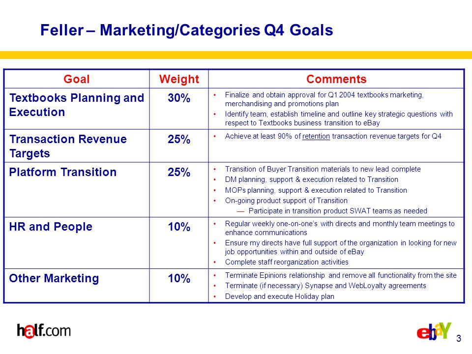 "1 Proposed Q4 Half ""Corporate"" Goals Platform Transition"