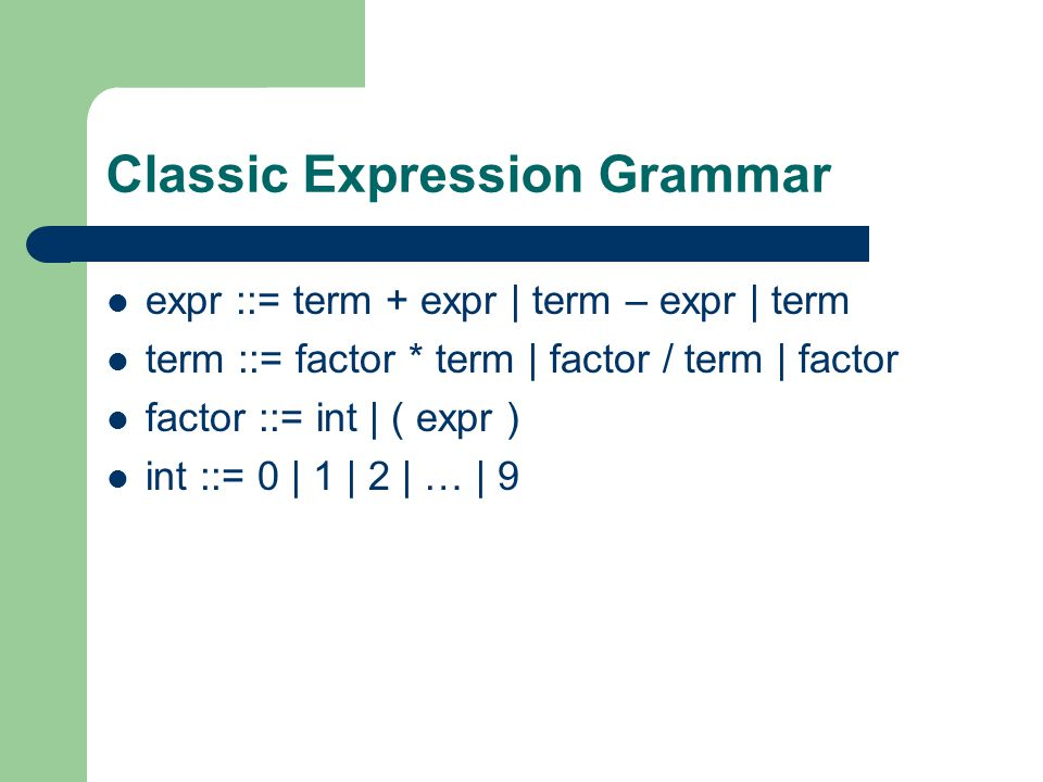 Classic Expression Grammar expr ::= term + expr | term – expr | term term ::= factor * term | factor / term | factor factor ::= int | ( expr ) int ::= 0 | 1 | 2 | … | 9