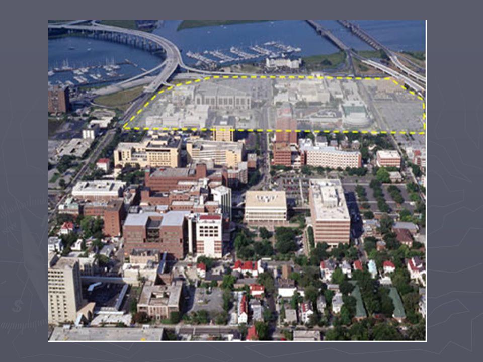 The Medical University of South Carolina Internal Medicine