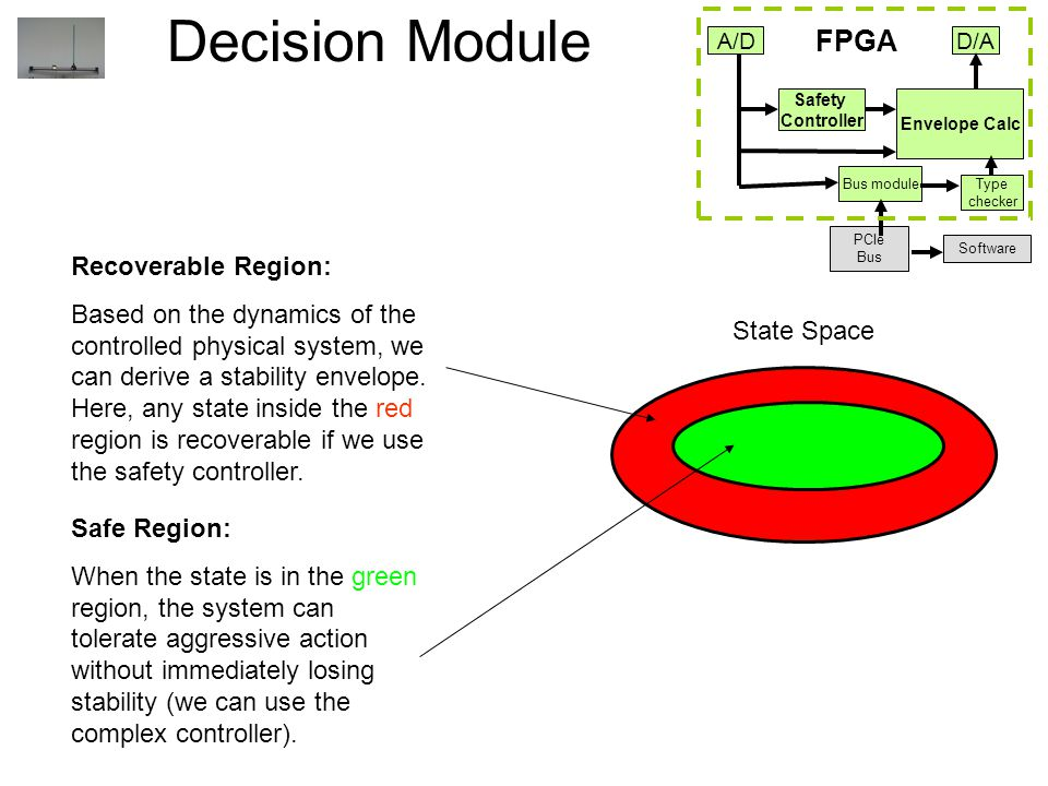 Decision Module Recoverable Region: Based on the dynamics of the controlled physical system, we can derive a stability envelope.