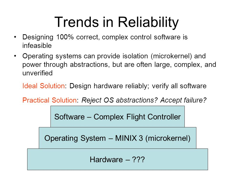 Trends in Reliability Designing 100% correct, complex control software is infeasible Operating systems can provide isolation (microkernel) and power through abstractions, but are often large, complex, and unverified Ideal Solution: Design hardware reliably; verify all software Practical Solution: Reject OS abstractions.