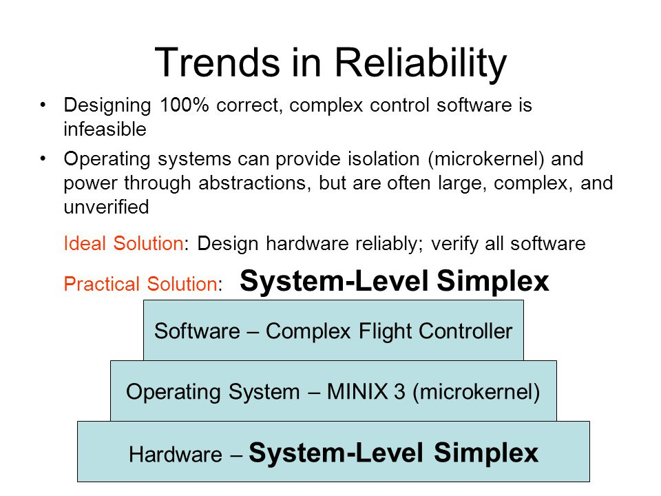 Trends in Reliability Designing 100% correct, complex control software is infeasible Operating systems can provide isolation (microkernel) and power through abstractions, but are often large, complex, and unverified Ideal Solution: Design hardware reliably; verify all software Practical Solution: System-Level Simplex Hardware – System-Level Simplex Operating System – MINIX 3 (microkernel)‏ Software – Complex Flight Controller
