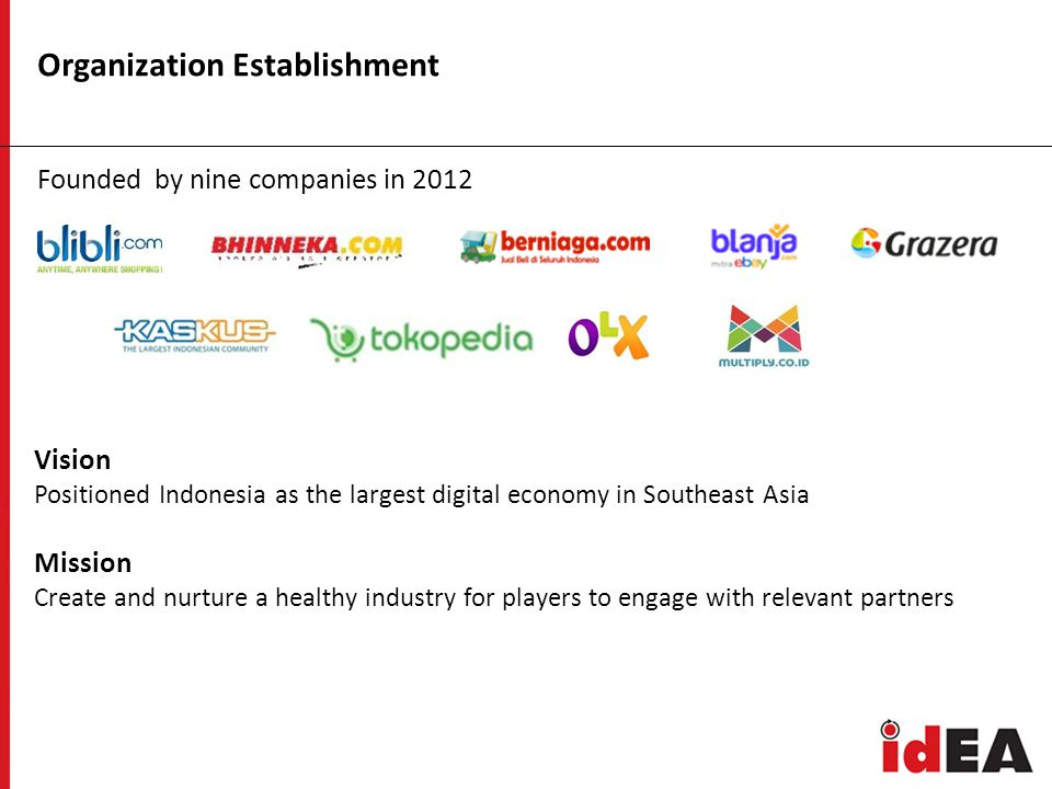 Vision Positioned Indonesia as the largest digital economy in Southeast Asia Mission Create and nurture a healthy industry for players to engage with relevant partners Organization Establishment Founded by nine companies in 2012