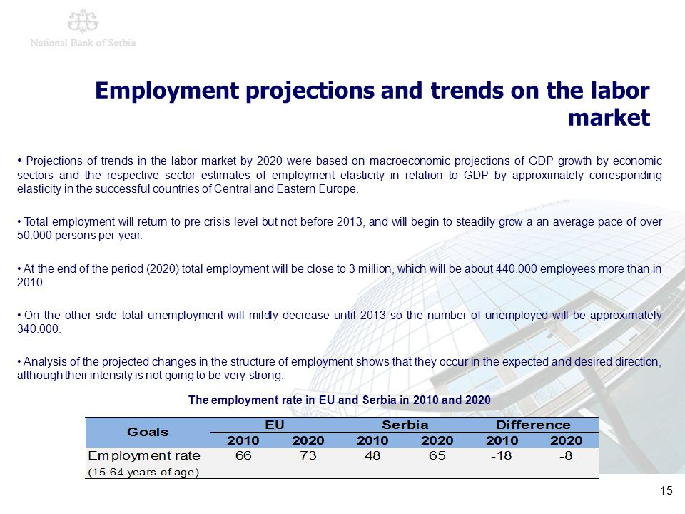 15 Employment projections and trends on the labor market Projections of trends in the labor market by 2020 were based on macroeconomic projections of GDP growth by economic sectors and the respective sector estimates of employment elasticity in relation to GDP by approximately corresponding elasticity in the successful countries of Central and Eastern Europe.