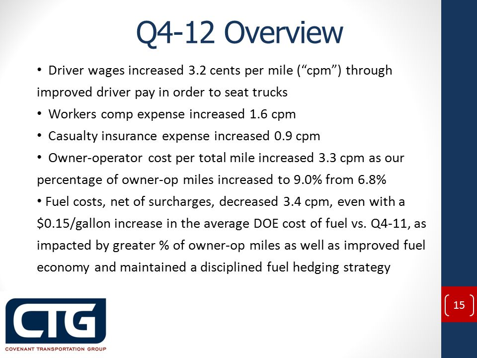Q4-12 Overview Driver wages increased 3.2 cents per mile ( cpm ) through improved driver pay in order to seat trucks Workers comp expense increased 1.6 cpm Casualty insurance expense increased 0.9 cpm Owner-operator cost per total mile increased 3.3 cpm as our percentage of owner-op miles increased to 9.0% from 6.8% Fuel costs, net of surcharges, decreased 3.4 cpm, even with a $0.15/gallon increase in the average DOE cost of fuel vs.