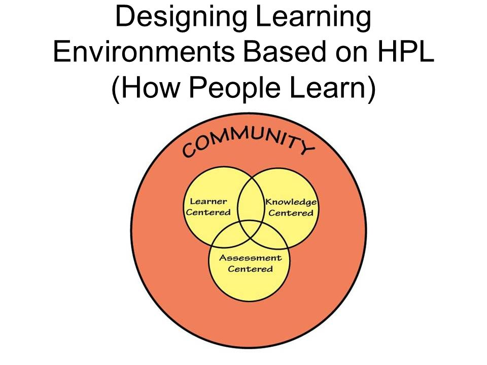 18 Designing Learning Environments Based on HPL (How People Learn)