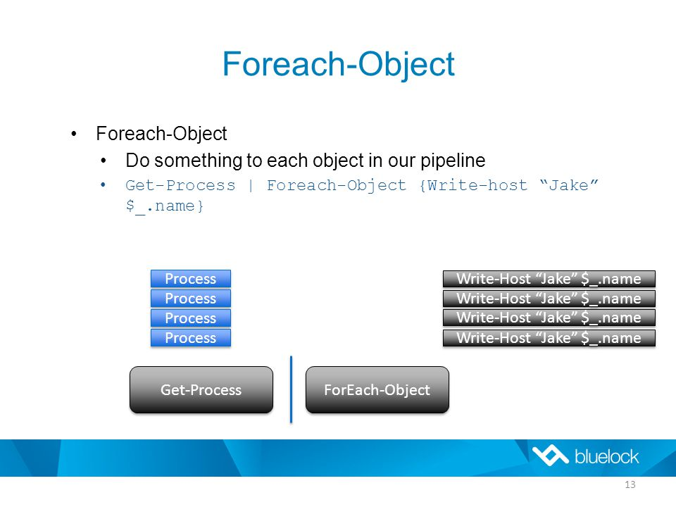 Foreach-Object Do something to each object in our pipeline Get-Process | Foreach-Object {Write-host Jake $_.name} 13 Process Get-Process ForEach-Object Write-Host Jake $_.name