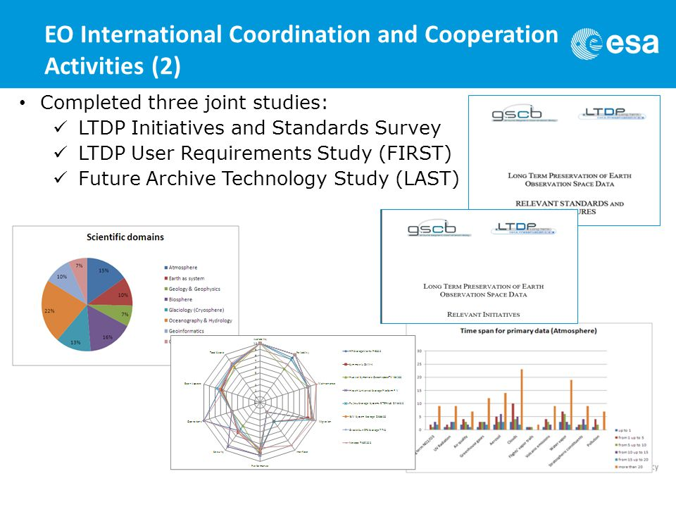 Completed three joint studies: LTDP Initiatives and Standards Survey LTDP User Requirements Study (FIRST) Future Archive Technology Study (LAST) EO International Coordination and Cooperation Activities (2)
