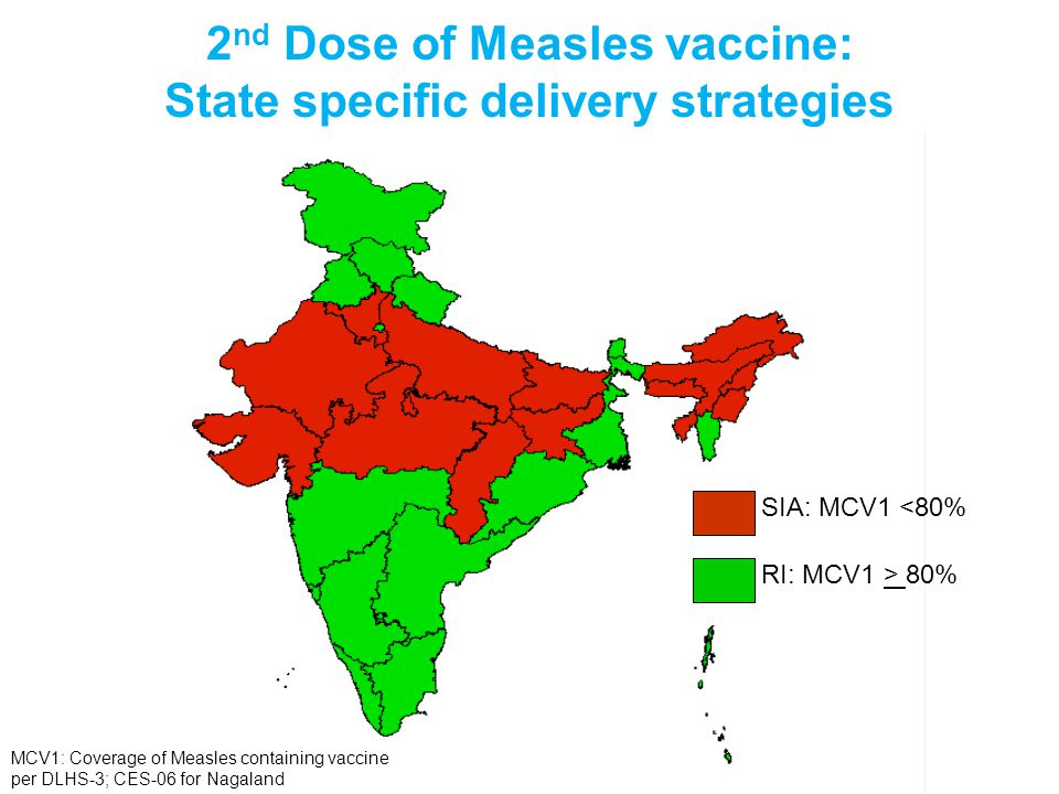 SIA: MCV1 <80% RI: MCV1 > 80% 2 nd Dose of Measles vaccine: State specific delivery strategies MCV1: Coverage of Measles containing vaccine per DLHS-3; CES-06 for Nagaland