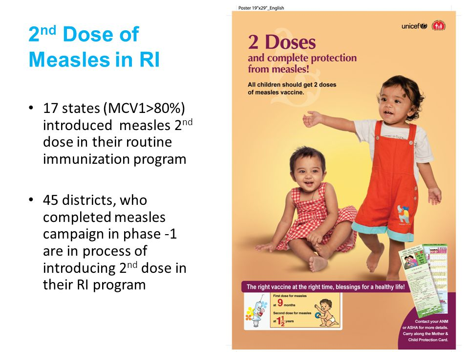 2 nd Dose of Measles in RI 17 states (MCV1>80%) introduced measles 2 nd dose in their routine immunization program 45 districts, who completed measles campaign in phase -1 are in process of introducing 2 nd dose in their RI program