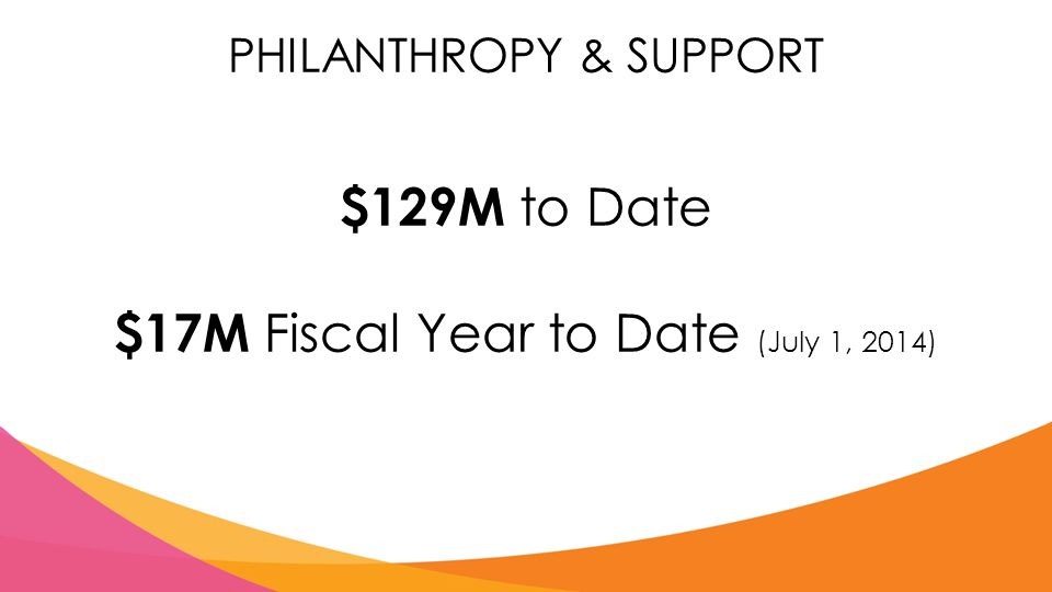 PHILANTHROPY & SUPPORT $129M to Date $17M Fiscal Year to Date (July 1, 2014)