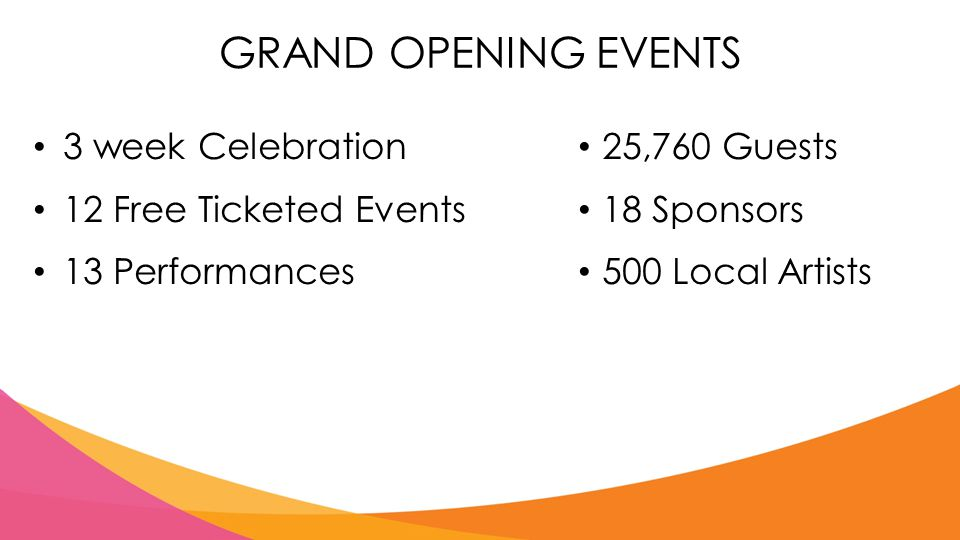 GRAND OPENING EVENTS 3 week Celebration 12 Free Ticketed Events 13 Performances 25,760 Guests 18 Sponsors 500 Local Artists