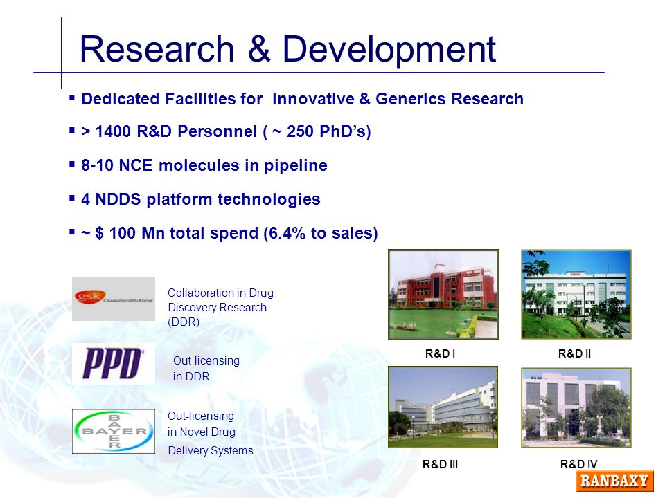Research & Development  Dedicated Facilities for Innovative & Generics Research  > 1400 R&D Personnel ( ~ 250 PhD's)  8-10 NCE molecules in pipeline  4 NDDS platform technologies  ~ $ 100 Mn total spend (6.4% to sales) Collaboration in Drug Discovery Research (DDR) Out-licensing in Novel Drug Delivery Systems Out-licensing in DDR R&D I R&D III R&D II R&D IV