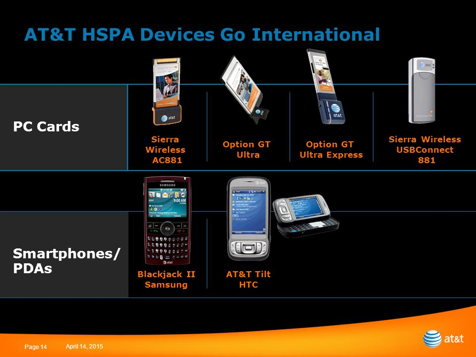 April 14, 2015 Page 14 AT&T HSPA Devices Go International PC Cards Sierra Wireless AC881 Option GT Ultra Option GT Ultra Express Sierra Wireless USBConnect 881 Smartphones/ PDAs Blackjack II Samsung AT&T Tilt HTC
