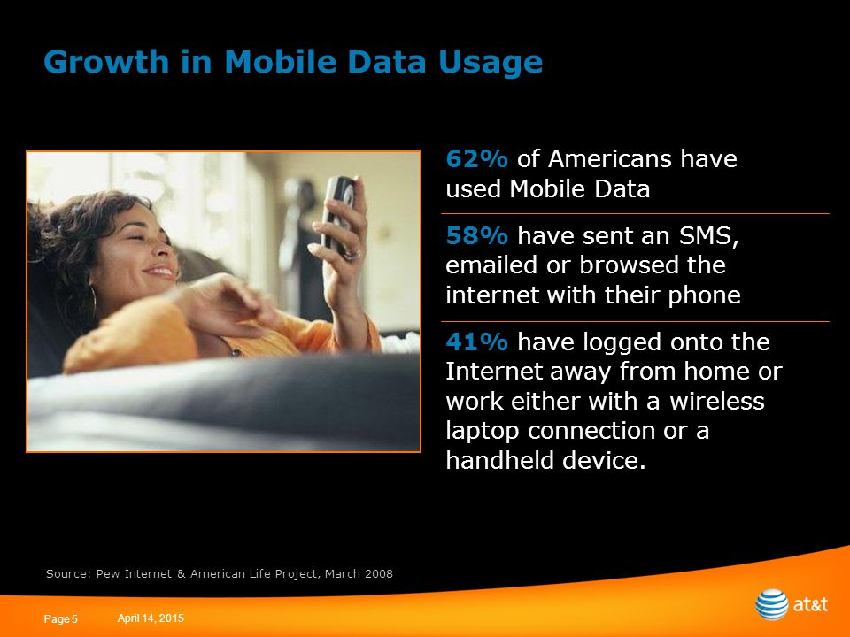 April 14, 2015 Page 5 Growth in Mobile Data Usage 62% of Americans have used Mobile Data 58% have sent an SMS, emailed or browsed the internet with their phone 41% have logged onto the Internet away from home or work either with a wireless laptop connection or a handheld device.