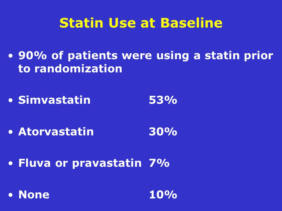 Statin Use at Baseline 90% of patients were using a statin prior to randomization Simvastatin53% Atorvastatin30% Fluva or pravastatin7% None10%