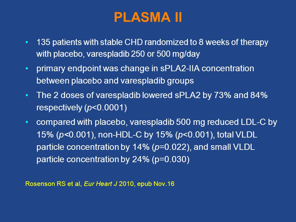 PLASMA II 135 patients with stable CHD randomized to 8 weeks of therapy with placebo, varespladib 250 or 500 mg/day primary endpoint was change in sPLA2-IIA concentration between placebo and varespladib groups The 2 doses of varespladib lowered sPLA2 by 73% and 84% respectively (p<0.0001) compared with placebo, varespladib 500 mg reduced LDL-C by 15% (p<0.001), non-HDL-C by 15% (p<0.001), total VLDL particle concentration by 14% (p=0.022), and small VLDL particle concentration by 24% (p=0.030) Rosenson RS et al, Eur Heart J 2010, epub Nov.16