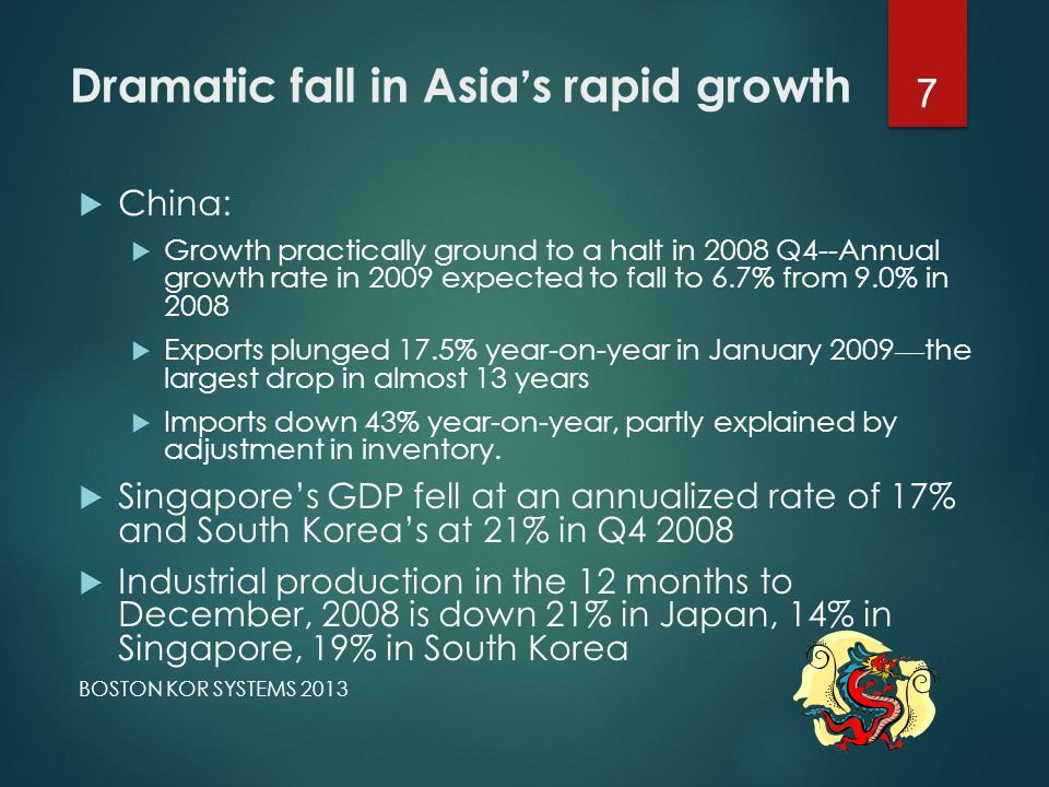 Dramatic fall in Asia ' s rapid growth  China:  Growth practically ground to a halt in 2008 Q4--Annual growth rate in 2009 expected to fall to 6.7% from 9.0% in 2008  Exports plunged 17.5% year-on-year in January 2009 — the largest drop in almost 13 years  Imports down 43% year-on-year, partly explained by adjustment in inventory.
