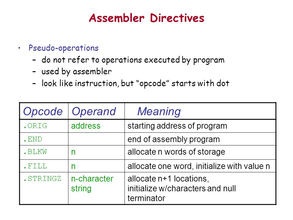 Chapter 7 Introduction To Lc 3 Assembly Language Assembly Language