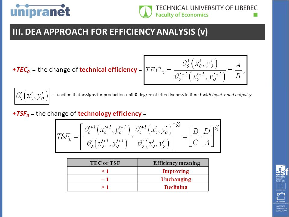 TEC 0 = the change of technical efficiency = TSF 0 = the change of technology efficiency = III.
