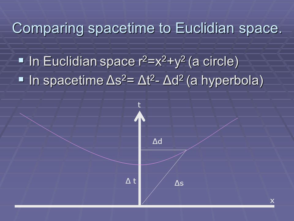 Comparing spacetime to Euclidian space.
