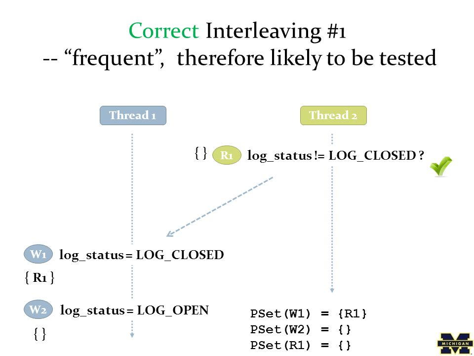 Correct Interleaving #1 -- frequent , therefore likely to be tested Thread 1Thread 2 log_status = LOG_CLOSED log_status = LOG_OPEN W2 log_status != LOG_CLOSED .