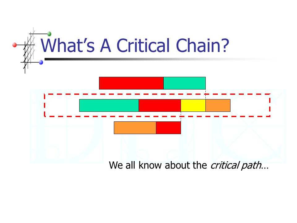 What's A Critical Chain We all know about the critical path…