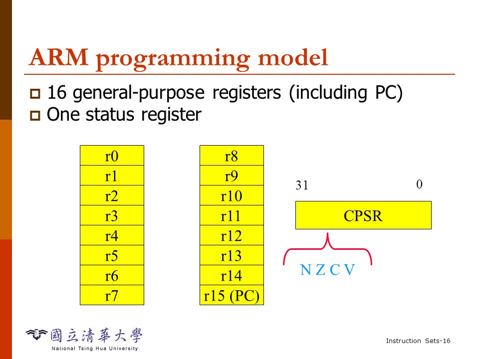 Instruction Sets-15 ARM assembly language  Fairly standard assembly language: LDR r0,[r8] ; a comment labelADD r4,r0,r1