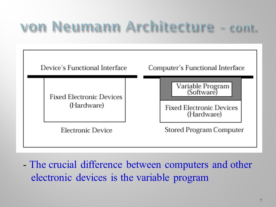 7 - The crucial difference between computers and other electronic devices is the variable program