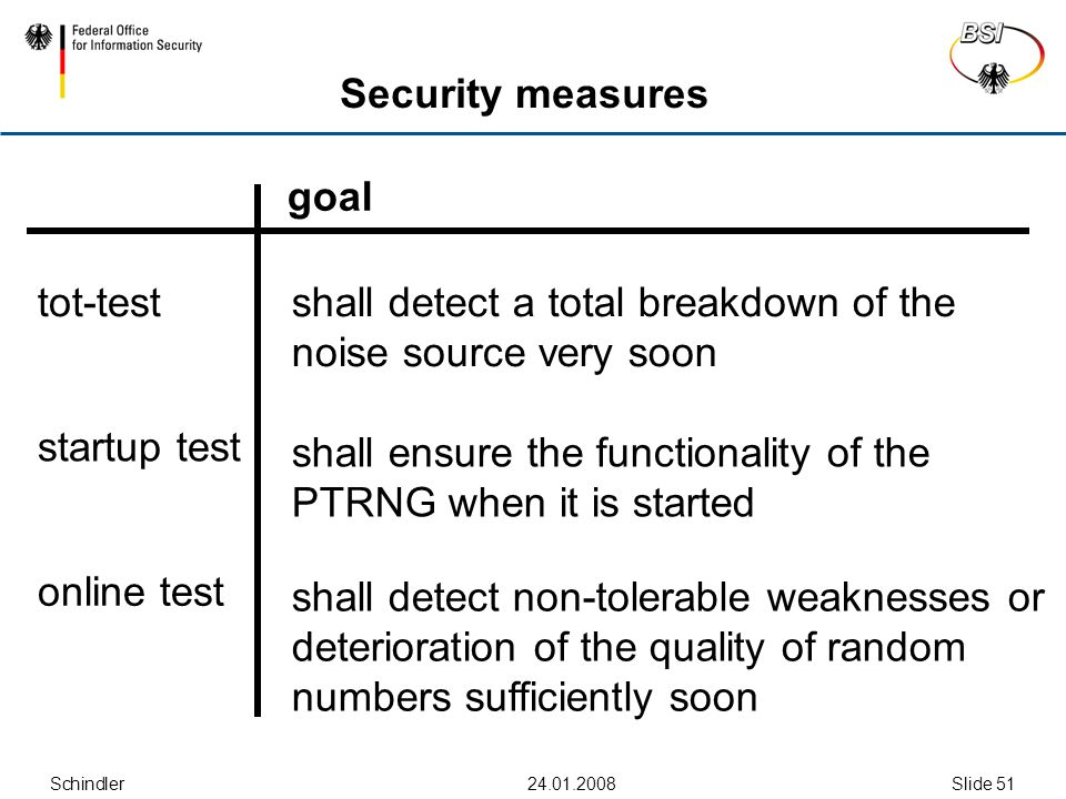 Schindler24.01.2008Slide 51 Security measures goal shall detect a total breakdown of the noise source very soon tot-test shall ensure the functionality of the PTRNG when it is started startup test shall detect non-tolerable weaknesses or deterioration of the quality of random numbers sufficiently soon online test